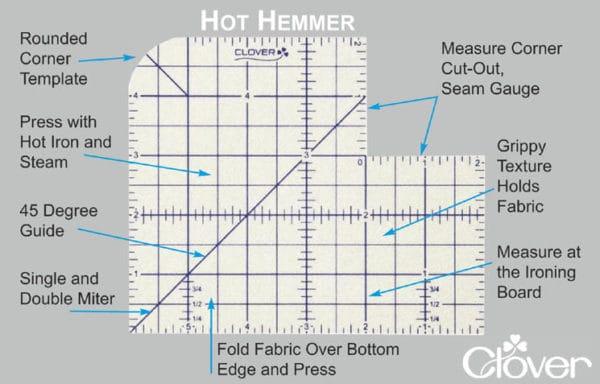 Hot Hemmer chart